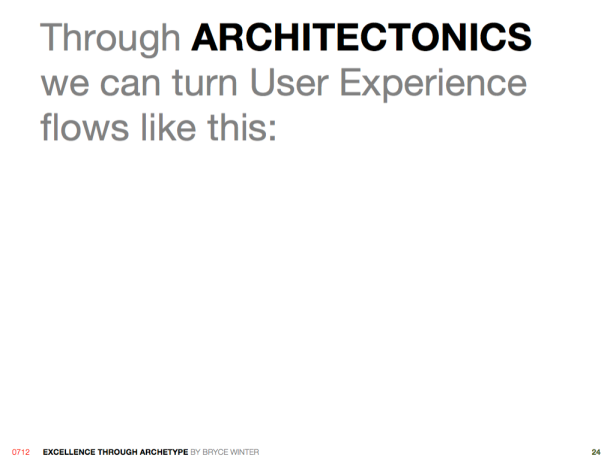 UXexcellence24