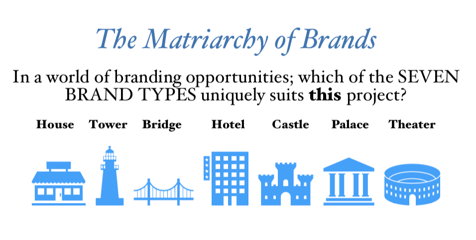 The Matriarchy of Brands
